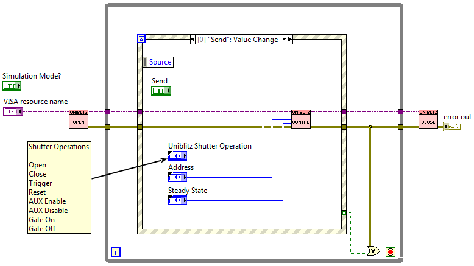 Sixclear LabVIEW Training & Consulting